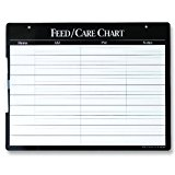 Feed Schedule Board W/Dry Erase Marker - 14 X 18 by HORSELOVERZ
