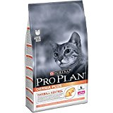 Purina Pro Plan Derma Plus Cat Food Hairball Control Rich in Salmon, 1.5 kg