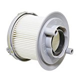 Vacspare Superior Quality Vacuum Cleaner Hepa Filter For Hoover T80 Equivalent 35600415